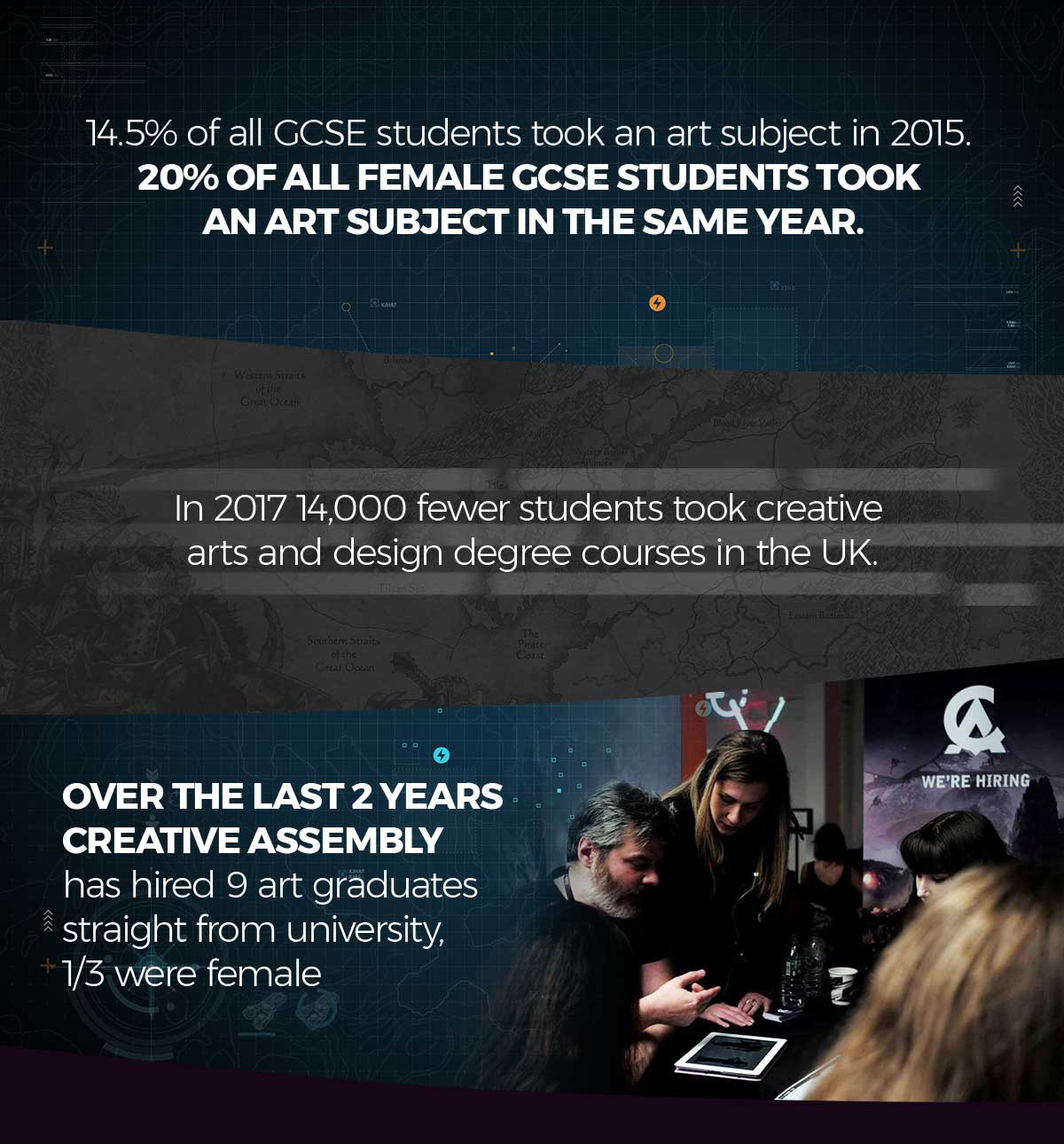 Art education in the UK