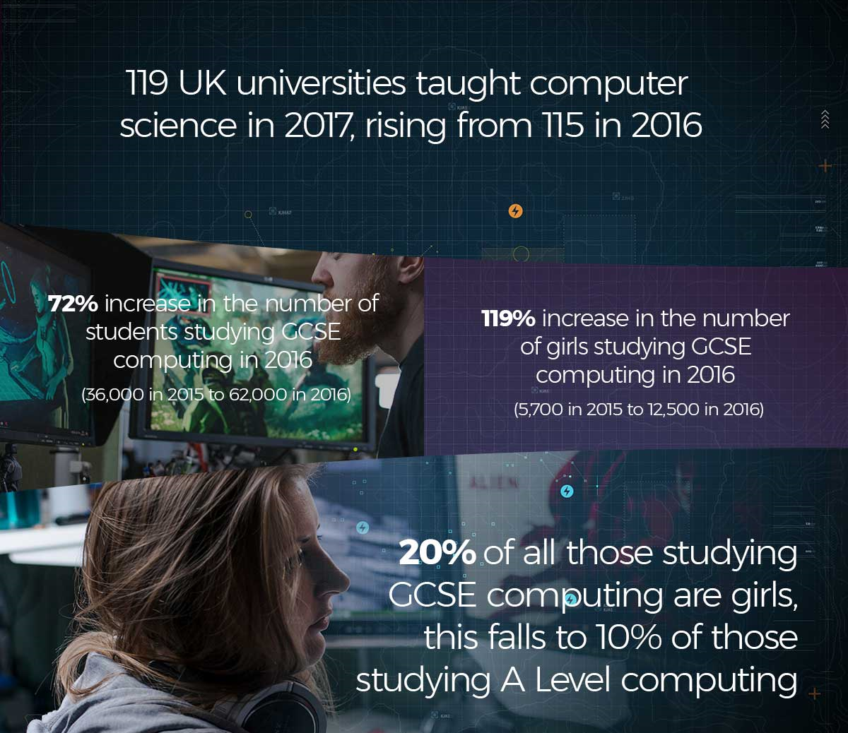 Programming education in the UK